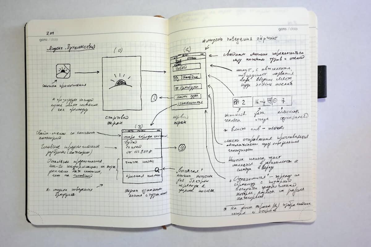 Прототип на бумаге
