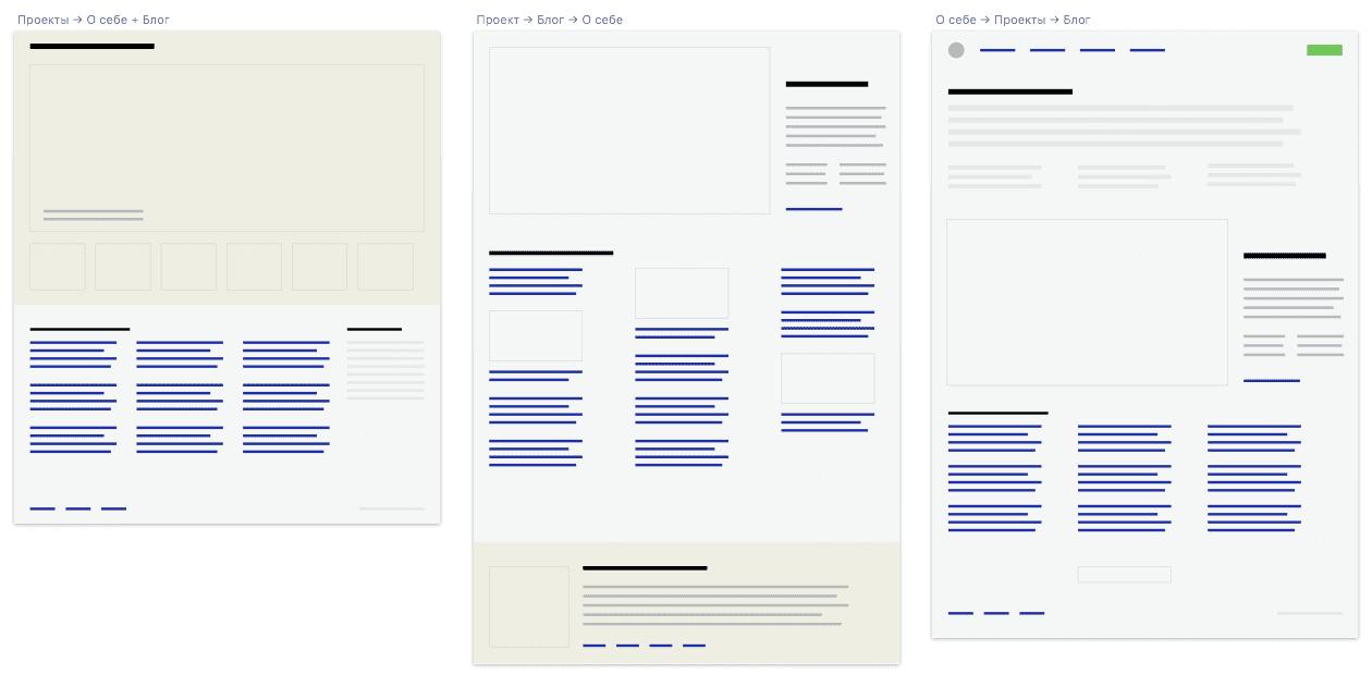 Три варианта структуры домашней страницы